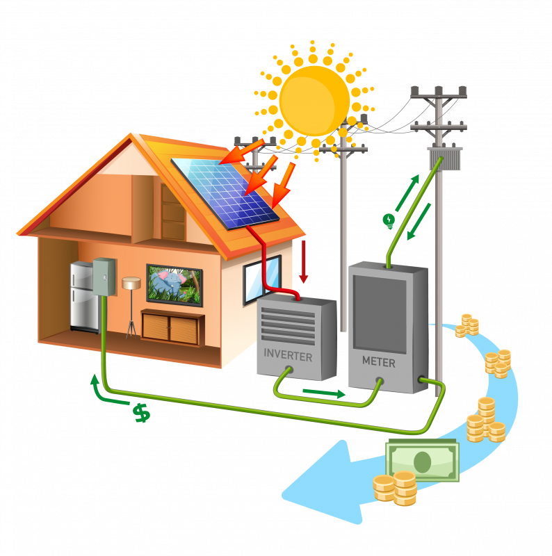 Banner for solar rebate graphic house